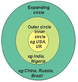 Braj Kachru's Three Circles of English