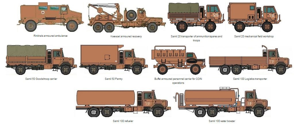 SA Infantry Charlie Support Vehicles