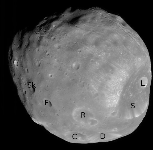Phobos Crater Names