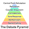 The Debate Pyramid v2 Simple TT Norms Medium Text With White Outline.png
