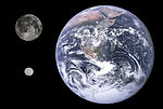 Ceres (bottom left), the Moon and Earth, shown to scale