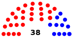 Kentucky senate diagram.png