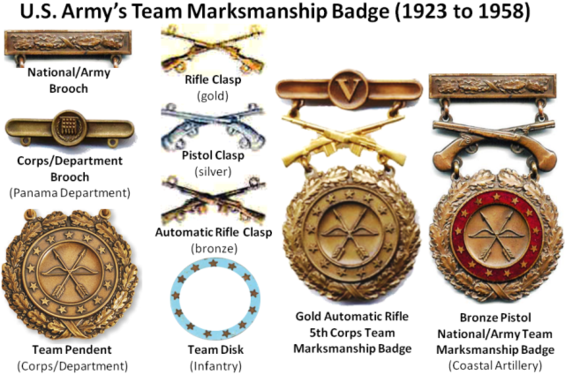 The Army's Team Marksmanship Badges were replaced by the Army Excellence-in-Competition Badges in 1958
