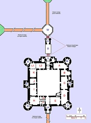 A roughly square shaped castle. There are round towers at each corner. In each of the east, west, and south walls, there is a square tower mid-way along the wall. In the north wall is a gateway flanked by two towers. Inside the castle are domestic buildings.