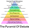 The Pyramid Of Debate v3 Detailed TT Norms Medium Text Outline.png