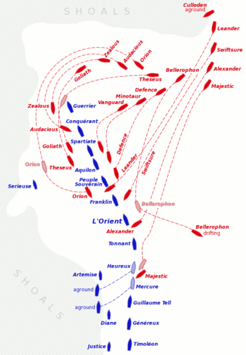 "Plan illustrating a line of shoals running roughly north to south. Following the direction of the shoal is a line of 13 large blue ""ship"" symbols, with two more large symbols and four smaller ones inside this line. Clustered around the head of the ""ship"" line are 14 red ship symbols, with tracks showing their movements during the engagement."