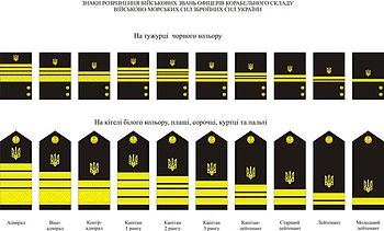 New Naval ranks of Ukraine.jpg