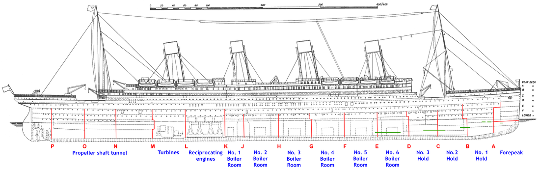 Diagram of RMS Titanic