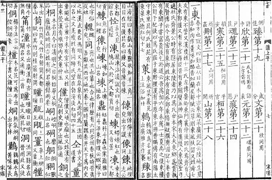 two pages of a Chinese dictionary, comprising the end of the index and the start of the entries