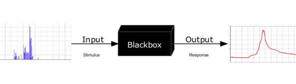 Blackbox3D-withGraphs.png