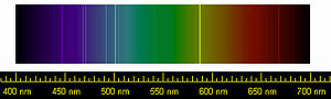 Picture of visible spectrum with superimposed sharp yellow and blue and violet lines.