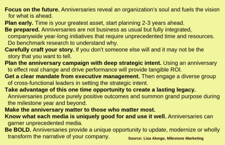 Corporate Anniversary Meeting Strategies Text Guidelines.png