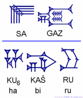 Cuneiform SA.KAS and KU6.KAŠ.RU