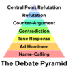 The Debate Pyramid v2 Simple TT Norms Bold Text.png