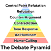 The Debate Pyramid v2 Simple TT Norms Bold Text With White Outline.png