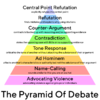 The Pyramid Of Debate v3 Detailed TT Norms Medium Text Outline White Outline.png