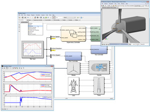 Simulink model of a wind turbine
