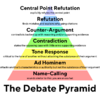 The Debate Pyramid v2 Detailed TT Norms Bold Text.png