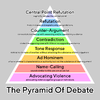 The Pyramid Of Debate v3 Detailed TT Norms Medium Text Outline White Outline Grey BG.png