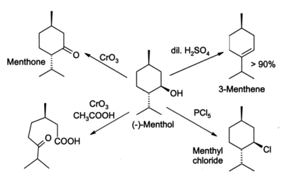 Reactions of menthol