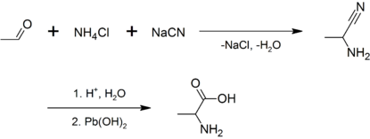 Synthesis of alanine - 1.png