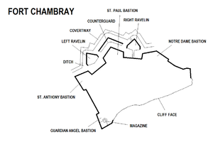 Fort Chambray map.png