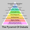 The Pyramid Of Debate v3 Detailed TT Norms Medium Text Outline Grey BG.png