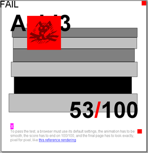 Screenshot of the test shows broken layout.